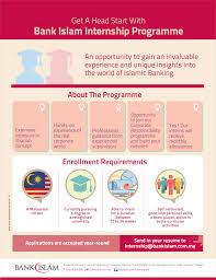 Job Resume Malaysia by Career Bank Islam Malaysia Berhad