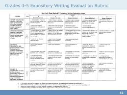 th Grade Argument Claims Writing Rubric   Common Core Standards Free Essays and Papers