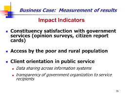 Measurement Of Business Card Designing And Implementing E Government Strategy Ppt Video