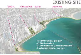 North Shore Chicago Map by A Look At The Ambitious Plan To Bury Chicago U0027s Lake Shore Drive