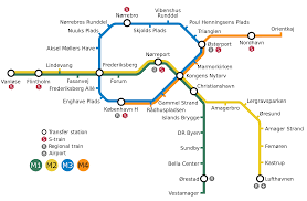 Metro Lines Map by File Copenhagen Metro With City Circle Line Map Svg Wikimedia