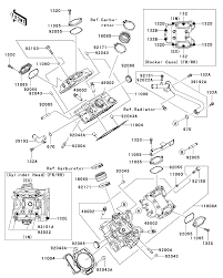 kawasaki parts diagrams periodic u0026 diagrams science