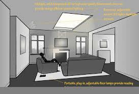 Living Lighting Home Decor Living Room Lighting Tips Hgtv Pertaining To Modern Living Room