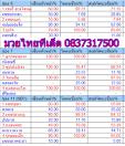น้ำหนักศึกมวยไทย 7 สี วันอาทิตย์ที่ 29 มิถุนายน 2557 เวทีมวย ช่อง ...