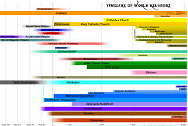 Religions Of The World Map by