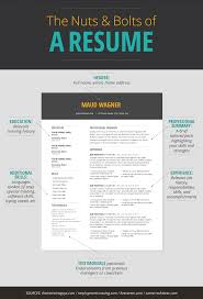 What Is The Profile In A Resume Resume Tips To Get The Interview Fix Com