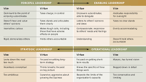 perceived leadership style and employee engagement   pages