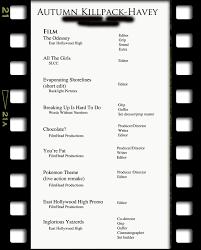 comprehensive resume sample for nurses sample lpn resumes sample resume and free resume templates sample lpn resumes lpn resume sample lpn resume template lpn resume template lpn resume template new