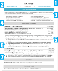 Imagerackus Sweet What Your Resume Should Look Like In Money With