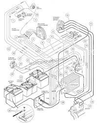 wiring diagram for 2000 club car ds u2013 readingrat net