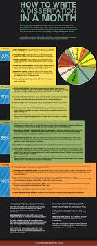 images about Research Matters on Pinterest   Research paper     Pinterest