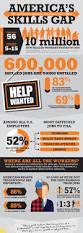 Career Gap In Resume America U0027s Skills Gap We Need To Value Technical Workers Often