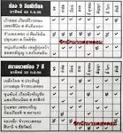 วิจารณ์มวยไทย7สี วันอาทิตย์ ที่ 22 ก.ย. 2556 จากหนังสือมวยตู้!+++