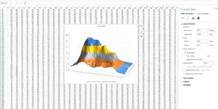 Excel Heat Map Advanced Graphs Using Excel 3d Plots Wireframe Level Contour