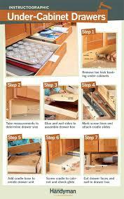 How To Level Kitchen Cabinets Best 25 Under Cabinet Storage Ideas On Pinterest Bathroom Sink