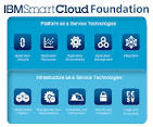 IBM to Expand its Cloud Services – TalkCloudComputing. talkcloudcomputing.com