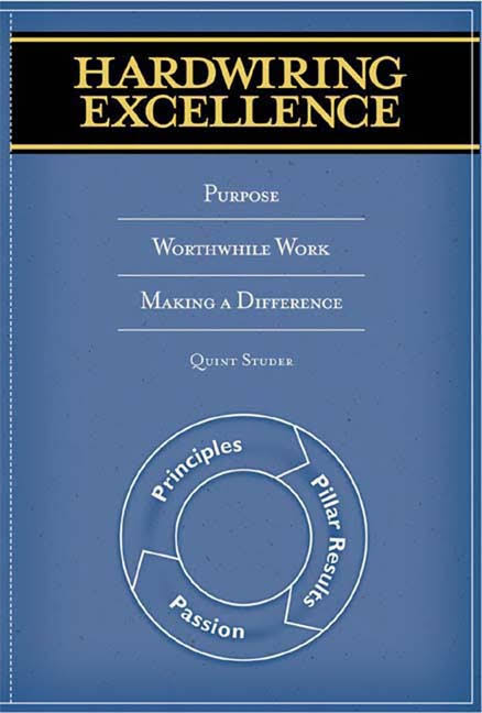 Hardwiring excellence : purpose worthwhile work making a difference /