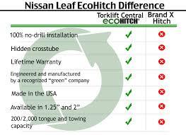 nissan leaf x grade 2014 torklift central torklift central 2013 2016 nissan leaf ecohitch