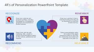 4r u0027s of personalization powerpoint template slidemodel