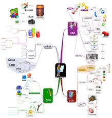 Mental Map Definition The Complete Guide On How To Mind Map For Beginners