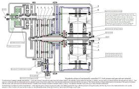 nissan altima 2013 gearbox continuously variable transmission wikiwand