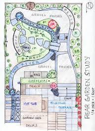 sculpt gardens design build sensory garden
