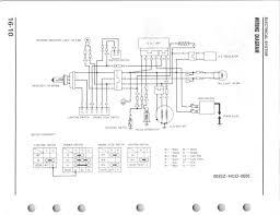 honda atv wiring diagram with electrical 39520 linkinx com