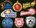 IPL 2015 Teams Squads, Final Player List Of IPL 8 Auctions