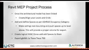 autdesk revit mep project process start to finish youtube