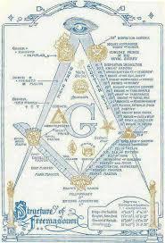 الماسونية  -معلومات وصور Images?q=tbn:ANd9GcToHg7OUrvfejGD9iNjBxpvPTJ_3hX70UlXDG_Tq-v8QMubsVOB