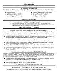 Social Media Specialist Resume samples   VisualCV resume samples     Social Media Manager Resume Skills