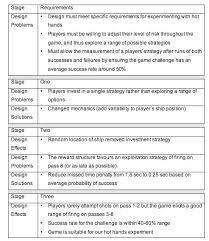 MFA Game Design   Master     s Degree in Game Design  NYFA