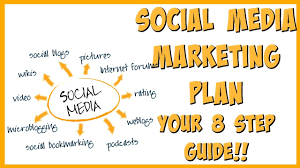 Plan Social Media by How To Make A Social Media Marketing Plan Youtube