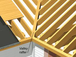 all about the roof structure and framing diy