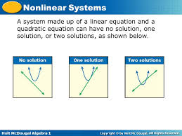 Homework help quadratic equations with one solution
