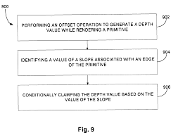 patent us6690372 system method and article of manufacture for