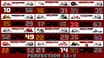 PERFECTION 12-0 - Ohio State Football Wallpaper (32900069 ...
