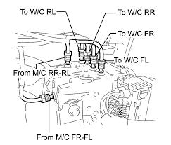 lexus zero point calibration procedure repair guides anti lock brake system actuator autozone com