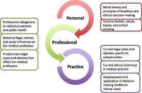 Ethics Thinking Stock Photos Images  Royalty Free Ethics Thinking     SlideShare