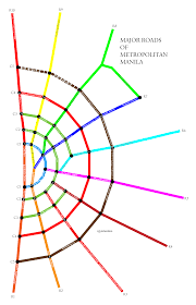 Metro Manila Map by The Major Major Roads Of Metro Manila Buses And Trains And