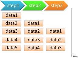 Master thesis digital signal processing   reportz    web fc  com