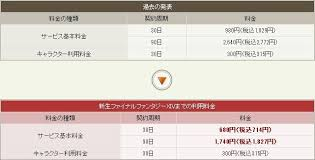 imouto.tv 鈴木梨沙|Goo