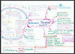Performance Management Process - GotoKnow