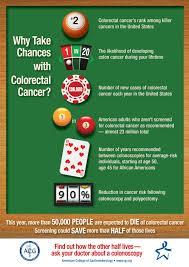 colorectal cancer acg patients