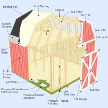 Diy 10x12 Shed Plans Free by Gambrel Shed Plans Shed Includes A Loft For Extra Storage