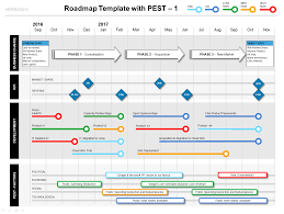 Powerpoint Portfolio Examples What Is A Project Roadmap A 101 For Roadmap Basics