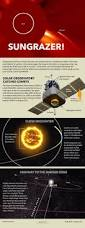 393 best space the universe and everything images on pinterest