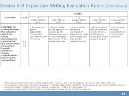 Fourth Grade Narrative Writing Rubric    th grade essay writing