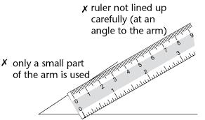 What is an Isometric Drawing    Definition   Examples Math Salamanders