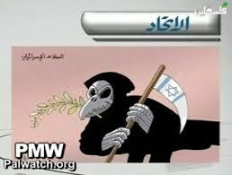 Satanic Israeli peace